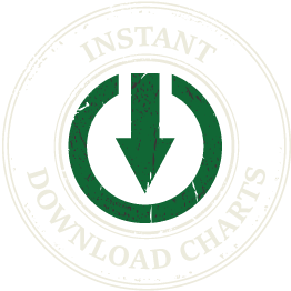downloadable charts